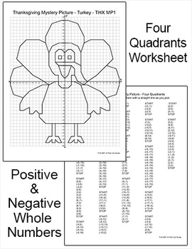 Thanksgiving Activities: Graphing Coordinates Ordered