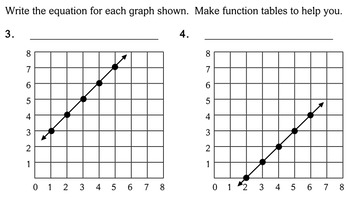 Creative USA: 4th Grade Graphing Worksheets
