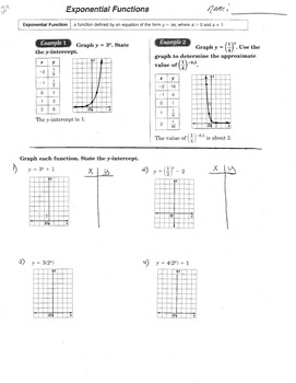 Graphing Exponential Functions, Domain & Range, Growth