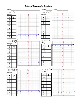 Graphing Exponential Functions Worksheet by Madison Moore