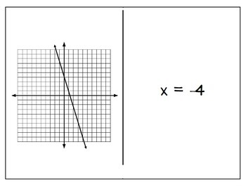 Graphing Linear Equations Line-Up Activity by All Things