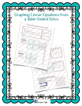 Graphing Linear Equations from a Table Guided Notes by