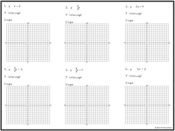 Graphing Linear Equations in Slope-Intercept Form by