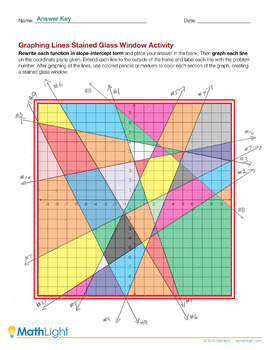 Stained Glass Slope Graphing Linear Equations Worksheet Answer Key : stained, glass, slope, graphing, linear, equations, worksheet, answer, Graphing, Lines, Stained, Glass, Window, Activity, (Algebra, MathLight