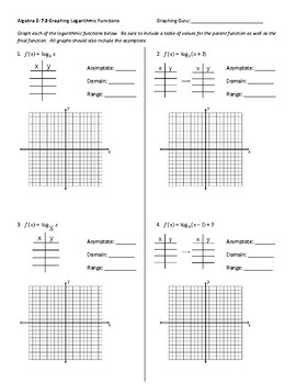 Graphing Logarithmic Functions Worksheet + Answer Key By