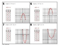 Graphing Quadratics In Standard Form Worksheet - Stinksnthings