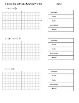 Graphing Sine And Cosine Worksheet Pdf