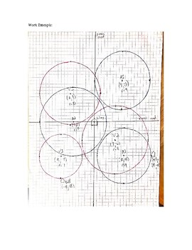 Graphing and Writing Equations of Circles: Cell Phone