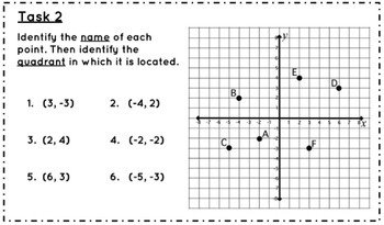 Graphing on the Coordinate Plane Task Cards by Middle