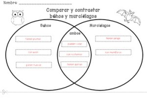 Gratis  Diagrama de Venn by Enchanting Resources | TpT