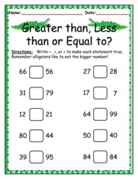 Greater Than, Less Than, Equal to Worksheet by Ashley