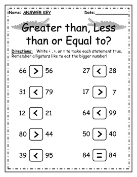 Greater Than, Less Than, Equal to Worksheet by Little