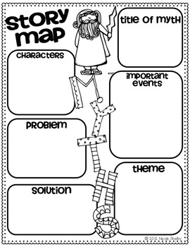 Greek Mythology Unit Based on Common Core Standards by