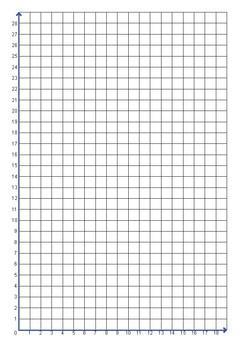 Grid Single Quadrant x,y axis Paper 10mm Black, Blue and