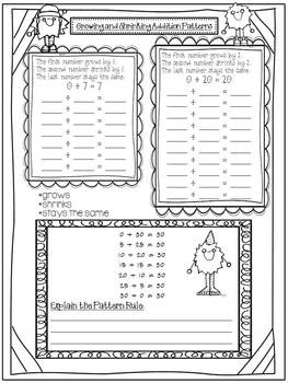 Growing and Shrinking Addition and Subtraction Patterns by