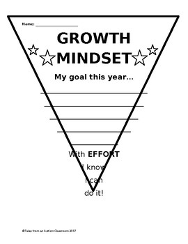 Growth Mindset Template 1000 Ideas About Pennant Banner