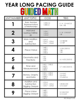 Guided Math First Grade Addition and Subtraction by Reagan