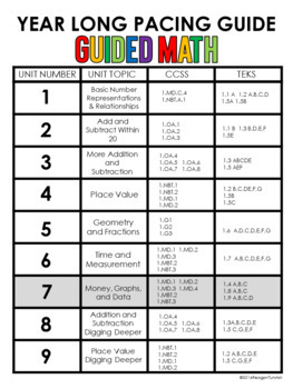 Guided Math First Grade Unit 7: Coins and Graphing by