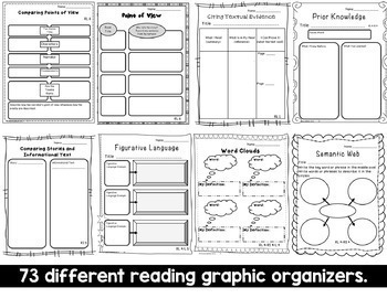 Guided Reading Mega Bundle by Create-Abilities