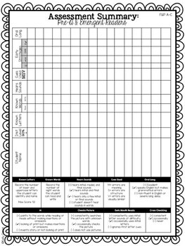 Guided Reading Lesson Plan Resource by Little Fox Teaching