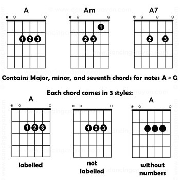 Guitar Chords: Clip Art Guitar Fingerings and Guitars by