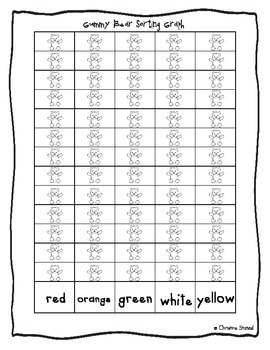Gummy Bear Sorting & Graphing Activity by Christine