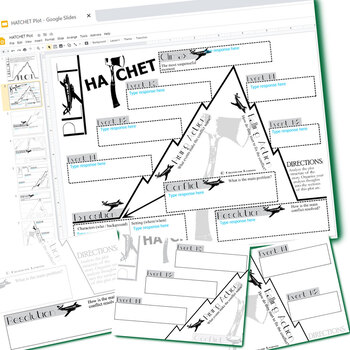 plot diagram graphic organizer pdf 12 volt relay wiring symbols hatchet chart - freytag's pyramid (created for digital) | tpt