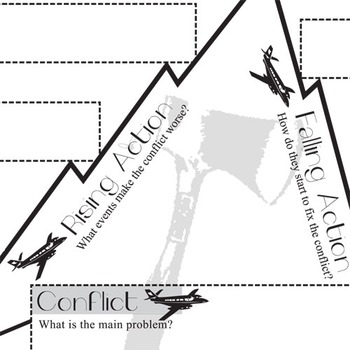 plot diagram graphic organizer pdf battery wiring for yamaha golf cart hatchet chart arc (by gary paulsen) - freytag's pyramid