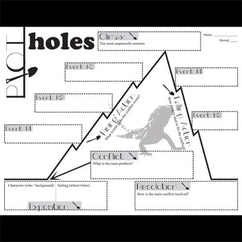 HOLES Plot Chart Organizer Diagram Arc (by Louis Sachar