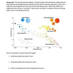 Hr Diagram Worksheet Middle School Avital Remote Start Wiring And Schematics Teaching Resources Teachers Pay Practice 2