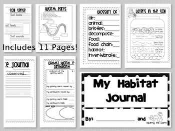 Habitats! An Elementary Unit with Worms! by Brooke Shannon