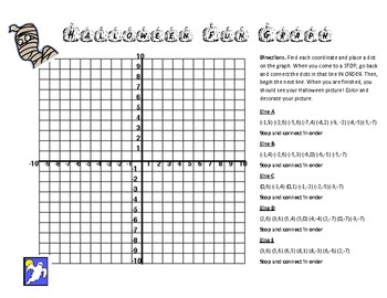 Halloween Integers With Common Core Standards by Urban