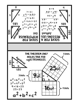 Pythagorean Theorem Interactive Notes Activity by Learning