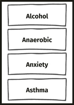 Health & PE Word Wall: Academic Vocabulary for Health and