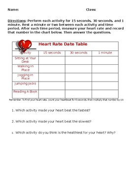 Heart Rate Activity Worksheet Answers | akademiexcel.com