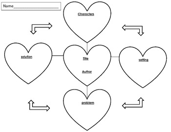Heart Reading Graphic Organizer Problem and Solution by