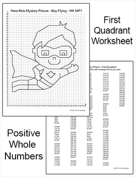Superhero Coordinate Graphing Pictures Ordered Pairs: End