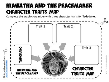 Hiawatha & The Peacemaker Interactive Notebook Reading