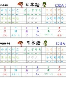 also japanese hiragana chart  kanji numbers desk display tpt rh teacherspayteachers