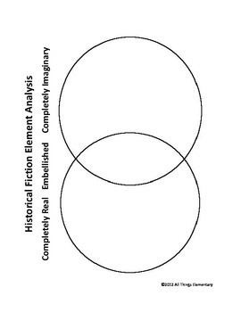 Historical Fiction Venn Diagram Analysis by All Things