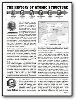 History Of The Atom Worksheet - Fatmatoru