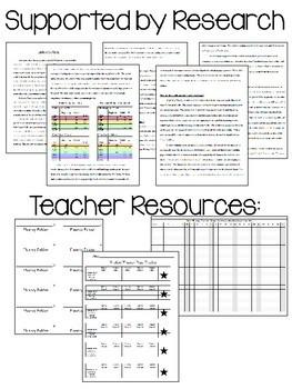 Dibels- Beginning Reading Fluency (kindergarten homework