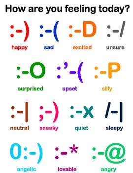 How Are You Feeling Today? Emoticon Poster by Robby Syruws | TpT