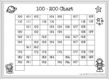 Hundreds Chart Worksheets and Charts by Isla Hearts