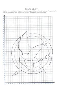 Hunger games, Mockingjay, plotting points, quadrant I by