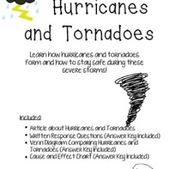 What Is Venn Diagram In Math Sap Architecture Hurricane And Tornado Reading Comprehension By Eclectic Educating