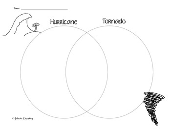 Hurricane and Tornado Reading Comprehension by Eclectic