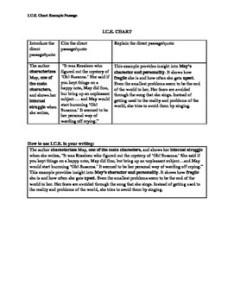 Ice chart example sheet also by heather catandella teachers pay rh teacherspayteachers