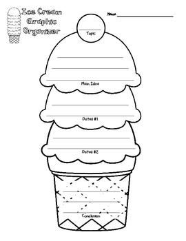 Ice Cream Cone Main Idea Details Map and Graphic Organizer