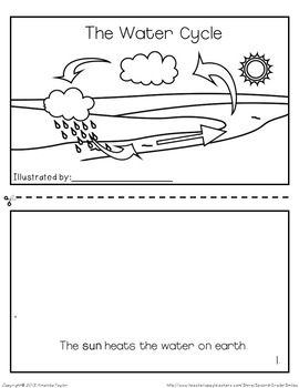 Illustrate the Water Cycle Student Book by Second Grade